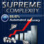 Supreme Complexity review